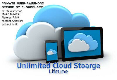 UNLIMITED Cloud storage LIFETIME package - One Time Payment - 100% Guaranteed