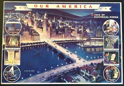 Original 1943 Our America Coca Cola Educational Poster #3 Electrical Vintage