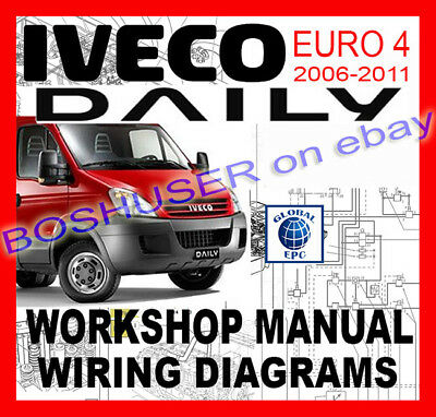 iveco daily euro 4 workshop service repair manual wiring eur rh picclick fr Ford Car Wiring Diagrams Ford F-250 Wiring Diagram