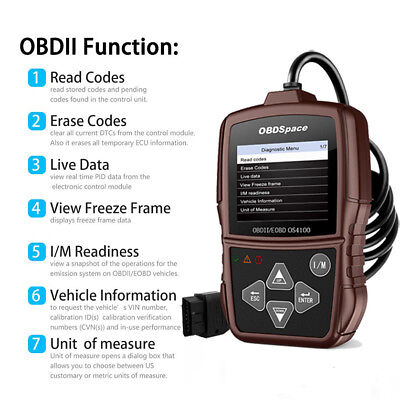 OBD2 Scanner Auto Engine Code Reader Turn Off MIL OBDII Car Scan Diagnostic Tool