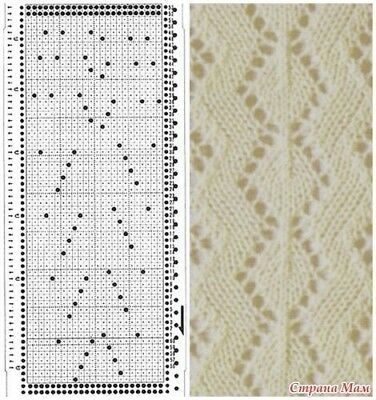 Pre Punched Pattern Card Sets For Knitting Machine Ribbers Punch