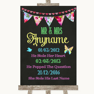 Wedding Sign Poster Print Bright Bunting Chalk Important Special Dates