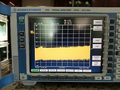 Rohde & Schwarz FSQ26 Spectrum/Signal Analyzer 20 Hz to 26.5 GHz