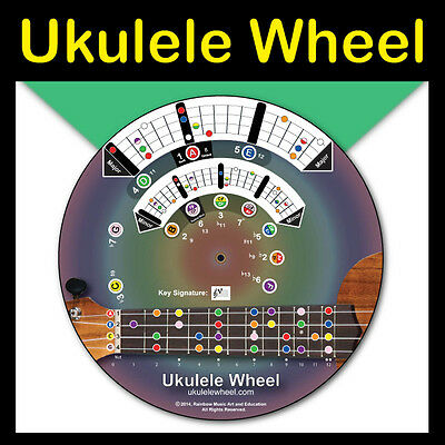 Ukulele Wheel - Suitable for Soprano, Concert or Tenor - Beginner to Advanced.