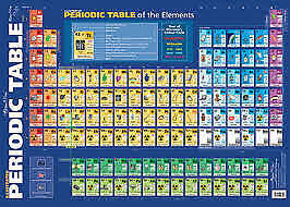 Periodic Table of Elements A2 Chart