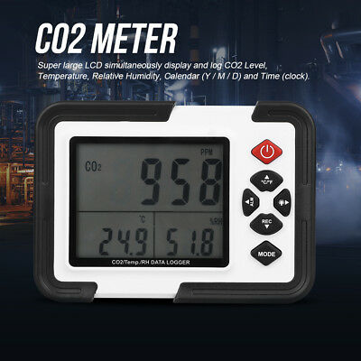 Carbon Monoxide Meter CO2 Gas Tester Meter Monitor Detector 9999ppm LCD Display.