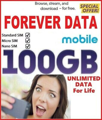 Vectone EE 100GB Unlimited Data Sim card For Dongles, Ipads, Tablet & Mobiles