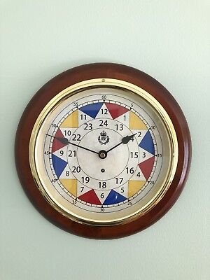 LAST ONE IN THIS SYLE. RAF Operations Room Sector Clock. BATTLE OF BRITAIN