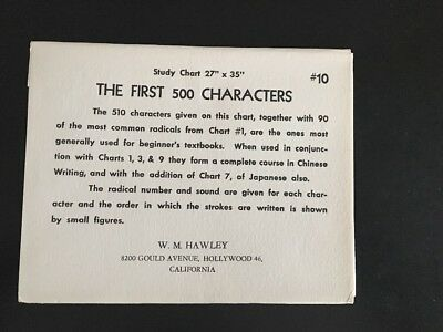 Oriental Culture Chart First 500 Characters Japanese W.M. Hawley #10 27X35 1946