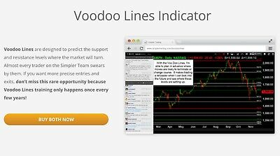 Simpler Trading - Voodoo Line (Strategy + Indicator + Live Trading)
