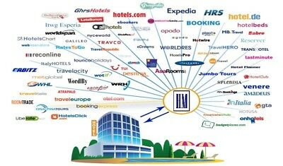 Hotel Listing in Global Booking Sites and Setup Channel Manager for you.