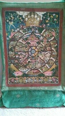 Fine Antique Tibetan Thangka Wheel Of Life Painting 19Th Century Intricate Art
