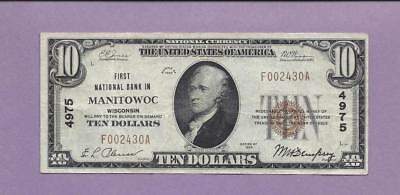 "1929 $10 Ty 1 MANITOWOC, Wisconsin  Charter# 4975  ""SCROLL DOWN FOR SCANS"""