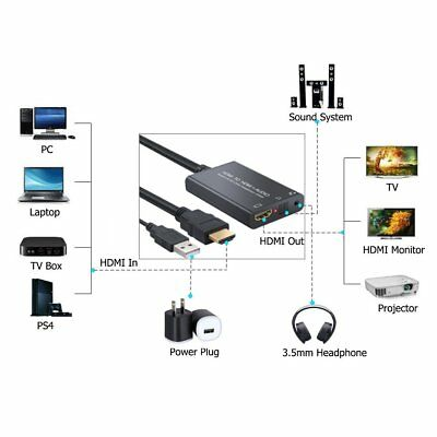 4K X 2K 3D HDMI To HDMI +Optical Toslink Spdif + 3.5mm Audio Extractor Converter