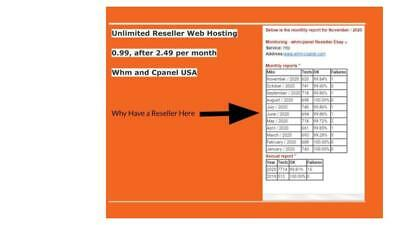 Unlimited Reseller Hosting With WHM, Softaculous Auto Installer