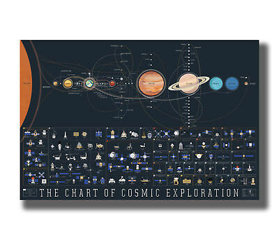 Solar System Planets Earth Moons Galaxy Space Silk Poster Decor 154 - 27x40Inch