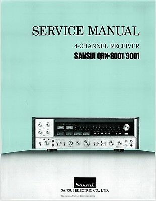 SANSUI SERVICE MANUALS, owners manuals and schematics on 3 dvd, all