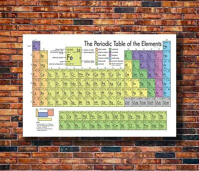 T1574 20x30 24x36 Silk Poster periodic table of the elements Art Print