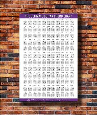 T1601 24x36 Silk Poster Guitar Chords Chart Key Music Graphic Exercise Art Print