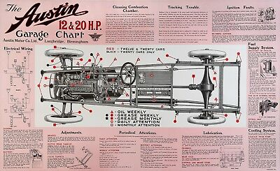AUSTIN 12 & 20 H.P. GARAGE CHART - Repro Chart in 3 sizes. Super Quality