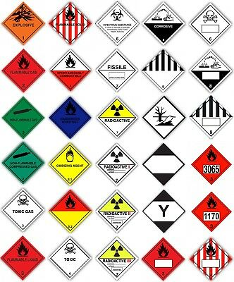 Large High Quality Hazard Warning Sticker Label 10 x 10cm, 20 x 20cm, 30 x 30cm