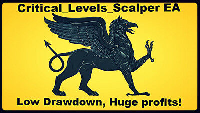 """Forex EA  """"Critical_Levels_Scalper"""" based on profitable strategy, great results!"""