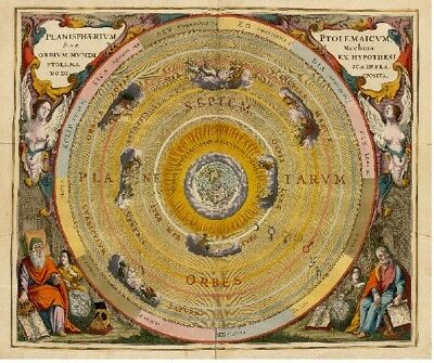 Flat Earth ✅ Planisphaerium Ptolemaicum A3 on Special Canvas FREE FAST DELIVERY