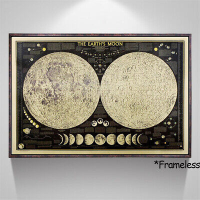 Wall Sticker Gifts Lunar Eclipse Kraft Paper The Earth's Moon Vintage Poster