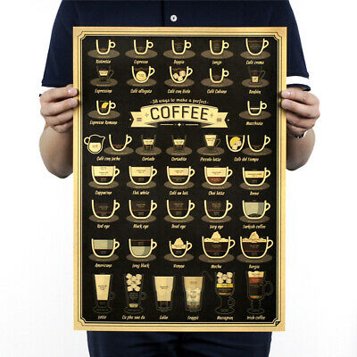 2019 New Coffee Cup Daquan Bars Kitchen Drawing Poster Adornment Vintage
