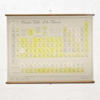 Periodic table of Elements canvas wall hanging by Quercus Co