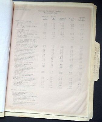 1964 Ford Car Price List, Limited Production Options LPO