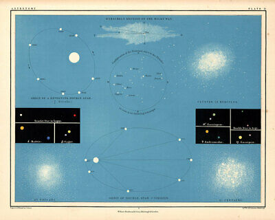 Atlas of Astronomy by Alex Keith Johnston Plate - 11. Star Relationships 1869