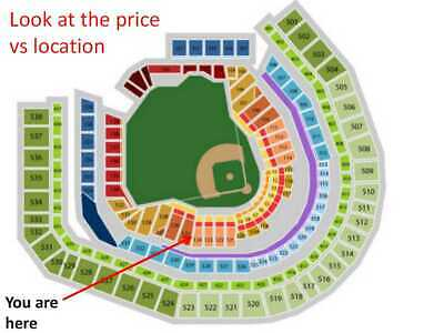 4 tix row 23 AISLE field box Mets v Yankees 7/3; club access; price is for all 4