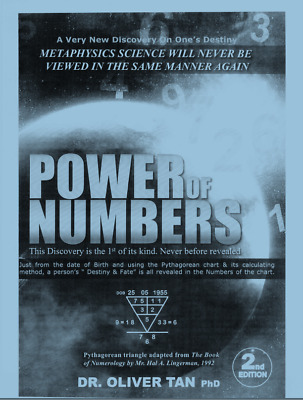 ✔️ Power of Numbers Discover your Own Destiny ✔️Numerology ✔️ Basic Video Course