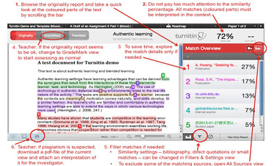 Plagiarism Student Checker Account@ $12 Per Month, $90 Per Year