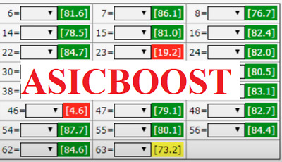 !ASICBOOST! NEWEST (V5) Antminer T9+ Custom firmware  Per chip  configuration!
