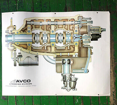 """AVCO Lycoming Industrial Art Turbine Large Cutaway Posters Charts LOT 5 22""""X30"""""""