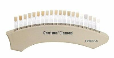 Heraeus Charisma Diamond shade guide for shades selection