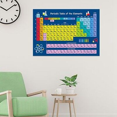 Periodic Table Of The Elements Educational Science Poster Chemical Wall Decor