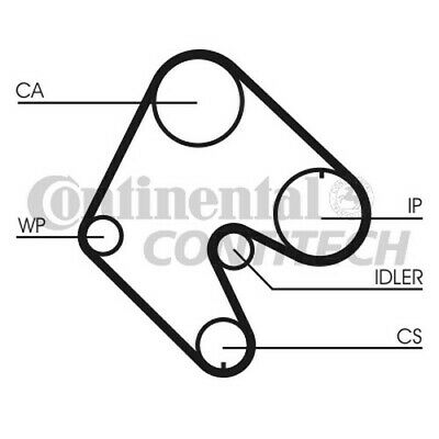 Blue Print AD06R1318 Auxiliary Belt pack of one