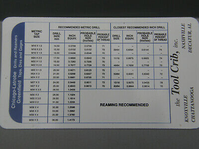 Greenfield Metric Tap / Drill Chart The Tool Crib inc Data Guide Card