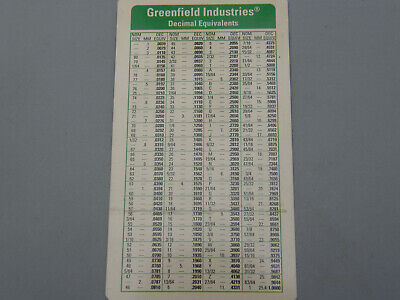 Greenfield Tap / Drill Chart Decimal Equivalents Data Guide Card