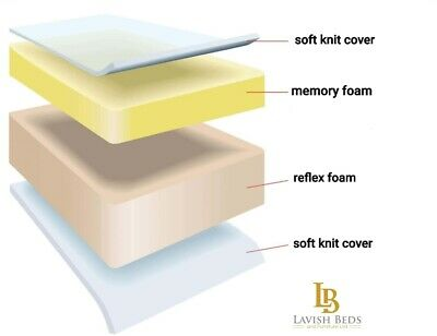 "Memory Foam Orthopaedic Mattress+ 4"",5,6"",8"",10"",12"" Depth +3Ft,4Ft,4Ft6,5Ft,6Ft"