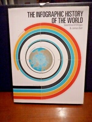 The Infographic History of the World by James Ball 2014 HC DJ