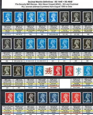 Specialised Collection - Machin NVI Gummed ALL stamps issued 1989 to 2017