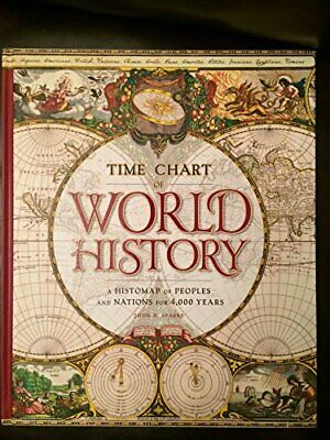 TIME CHART OF WORLD HISTORY: A HISTOMAP OF PEOPLES AND By John B. Sparks *VG+*