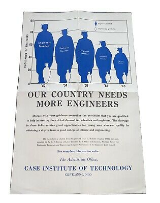 Case Institute Tech. (Cleveland 6 OHIO)Country Needs More Engineers. RARE POSTER