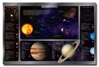 OUR SOLAR SYSTEM POSTER Educational RARE HOT NEW 24X36