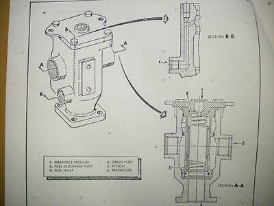 GE Pressurizing & Drain Valve OHC and Parts Manual for 311D704G6
