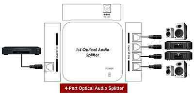 4-Port Optical Digital Audio S/PDIF Splitter With Repeater Function
